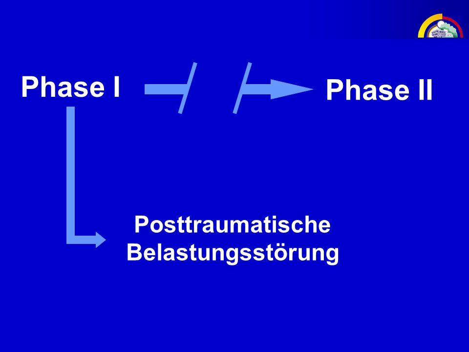 Posttraumatische Belastungsstörung Phase I Phase II