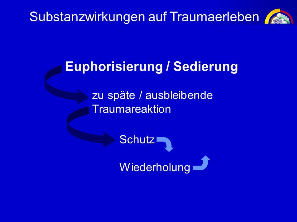 Substanzwirkungen auf Traumaerleben Euphorisierung / Sedierung zu späte / ausbleibende Traumareaktion Schutz Wiederholung