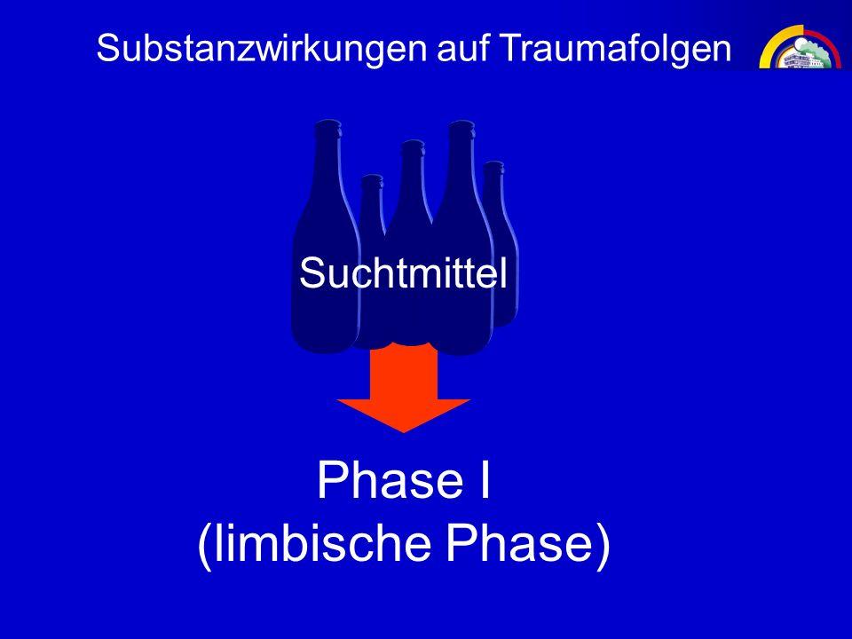 Substanzwirkungen auf Traumafolgen Phase I (limbische Phase) Phase I (limbische Phase) Phase I (limbische Phase) Phase I (limbische Phase) Phase I (li