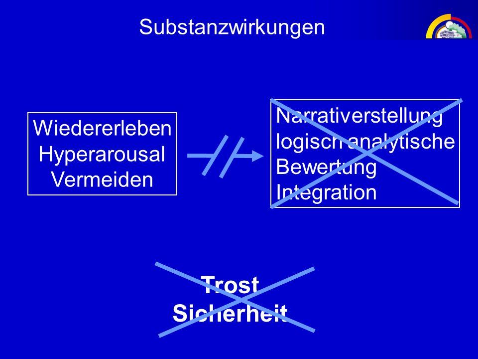 Substanzwirkungen Wiedererleben Hyperarousal Vermeiden Narrativerstellung logisch analytische Bewertung Integration Trost Sicherheit