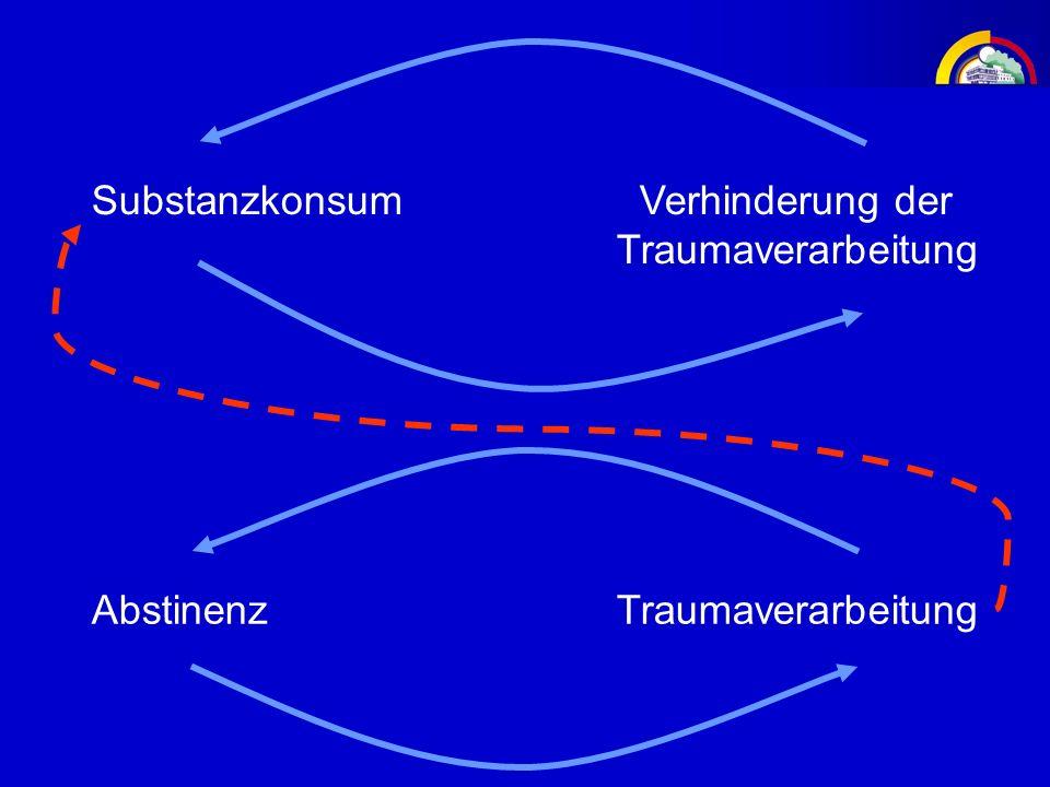 Abstinenz Traumaverarbeitung Substanzkonsum Verhinderung der Traumaverarbeitung