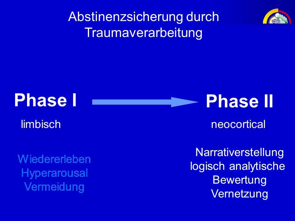 Phase I Phase II limbischneocortical Abstinenzsicherung durch Traumaverarbeitung Wiedererleben Hyperarousal Vermeidung Narrativerstellung logisch anal