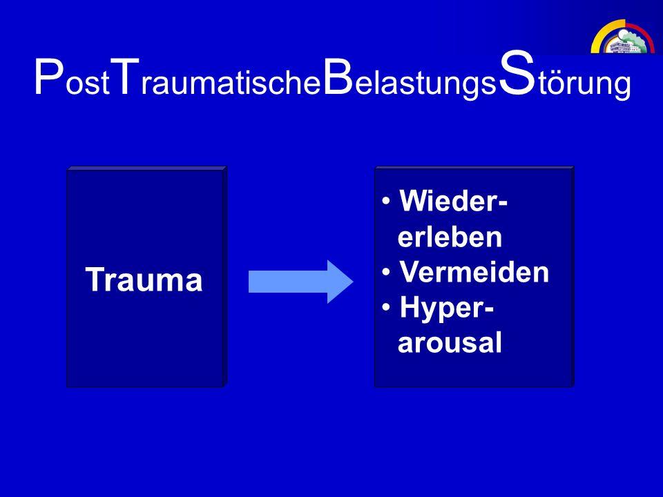Trauma Wieder- erleben Vermeiden Hyper- arousal