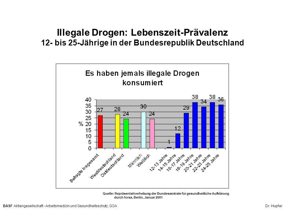 BASF Aktiengesellschaft - Arbeitsmedizin und Gesundheitsschutz, GOA Dr. Hupfer Illegale Drogen: Lebenszeit-Prävalenz 12- bis 25-Jährige in der Bundesr