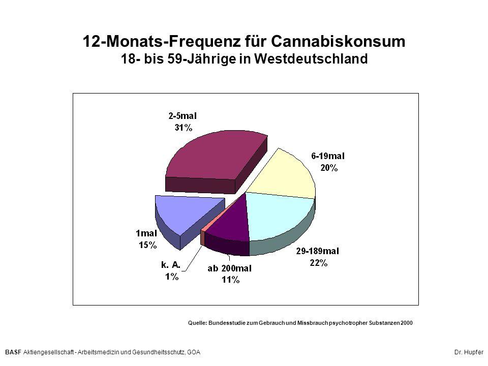 BASF Aktiengesellschaft - Arbeitsmedizin und Gesundheitsschutz, GOA Dr. Hupfer 12-Monats-Frequenz für Cannabiskonsum 18- bis 59-Jährige in Westdeutsch