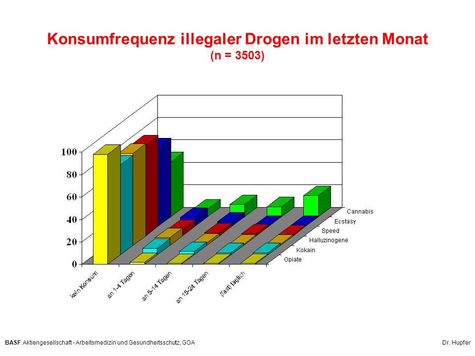 BASF Aktiengesellschaft - Arbeitsmedizin und Gesundheitsschutz, GOA Dr. Hupfer Konsumfrequenz illegaler Drogen im letzten Monat (n = 3503)