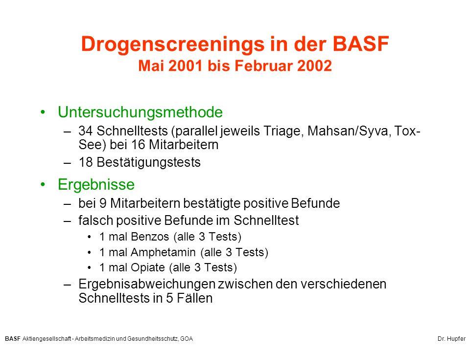 BASF Aktiengesellschaft - Arbeitsmedizin und Gesundheitsschutz, GOA Dr. Hupfer Drogenscreenings in der BASF Mai 2001 bis Februar 2002 Untersuchungsmet