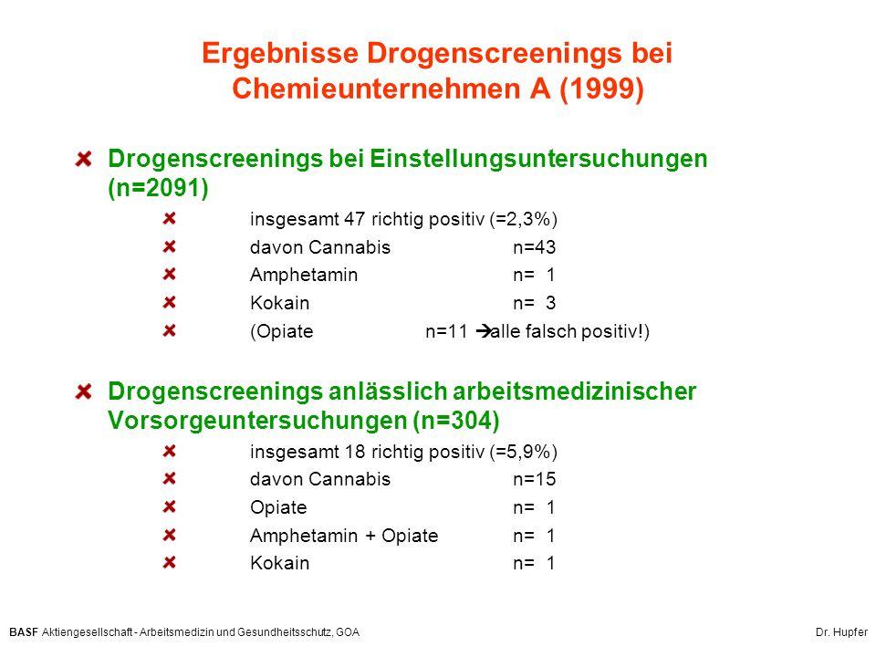 BASF Aktiengesellschaft - Arbeitsmedizin und Gesundheitsschutz, GOA Dr. Hupfer Ergebnisse Drogenscreenings bei Chemieunternehmen A (1999) Drogenscreen
