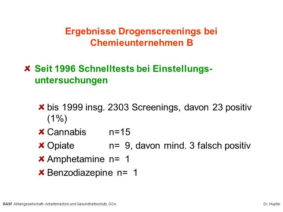 BASF Aktiengesellschaft - Arbeitsmedizin und Gesundheitsschutz, GOA Dr. Hupfer Ergebnisse Drogenscreenings bei Chemieunternehmen B Seit 1996 Schnellte