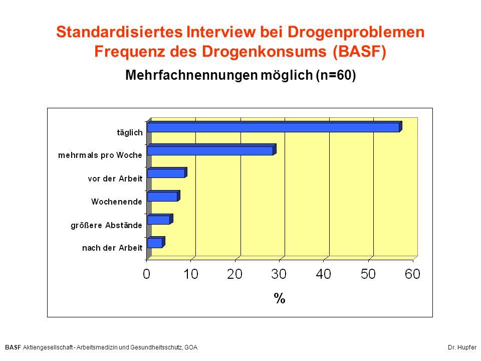BASF Aktiengesellschaft - Arbeitsmedizin und Gesundheitsschutz, GOA Dr. Hupfer Standardisiertes Interview bei Drogenproblemen Frequenz des Drogenkonsu