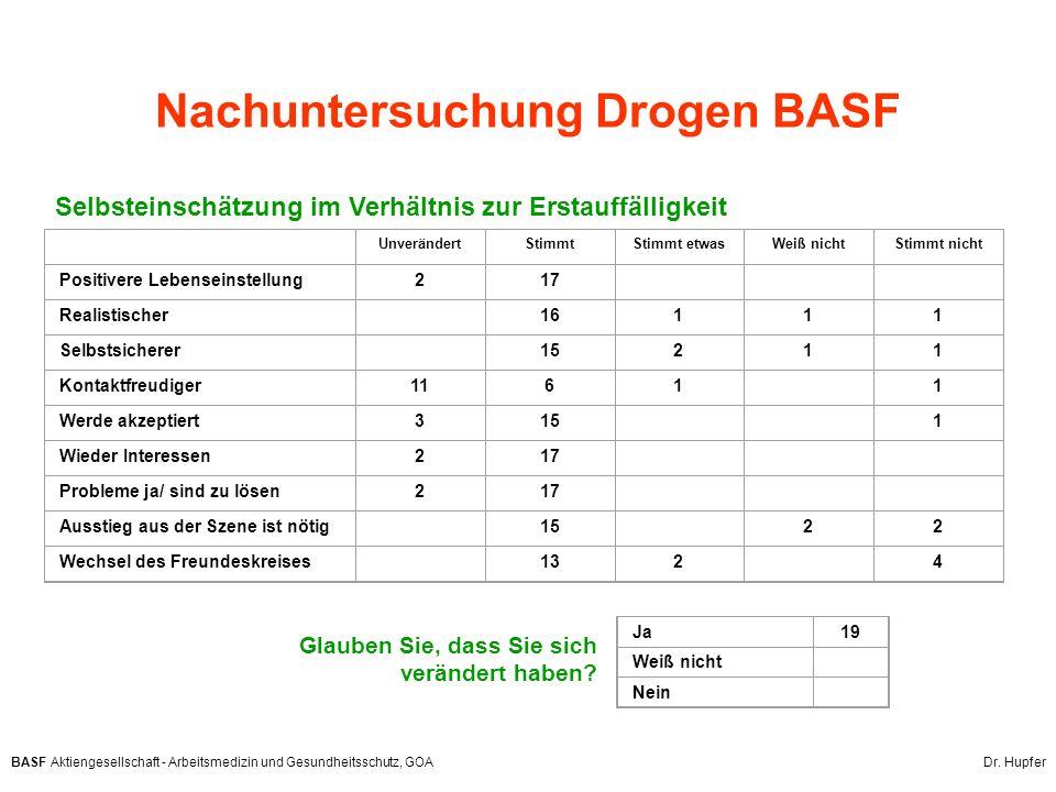 BASF Aktiengesellschaft - Arbeitsmedizin und Gesundheitsschutz, GOA Dr. Hupfer Nachuntersuchung Drogen BASF UnverändertStimmtStimmt etwasWeiß nichtSti