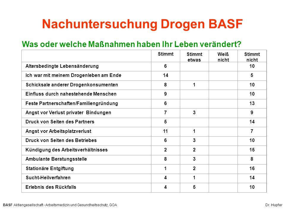 BASF Aktiengesellschaft - Arbeitsmedizin und Gesundheitsschutz, GOA Dr. Hupfer Nachuntersuchung Drogen BASF StimmtStimmt etwas Weiß nicht Stimmt nicht