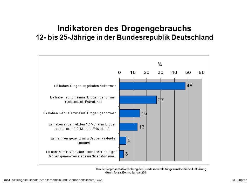 BASF Aktiengesellschaft - Arbeitsmedizin und Gesundheitsschutz, GOA Dr. Hupfer Indikatoren des Drogengebrauchs 12- bis 25-Jährige in der Bundesrepubli
