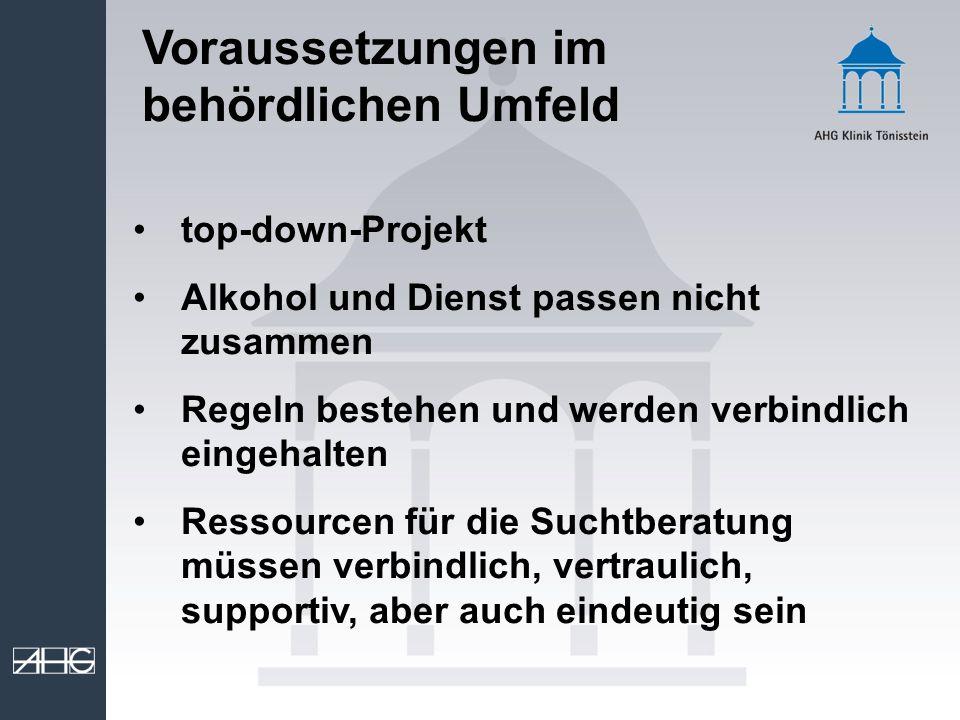 top-down-Projekt Alkohol und Dienst passen nicht zusammen Regeln bestehen und werden verbindlich eingehalten Ressourcen für die Suchtberatung müssen v