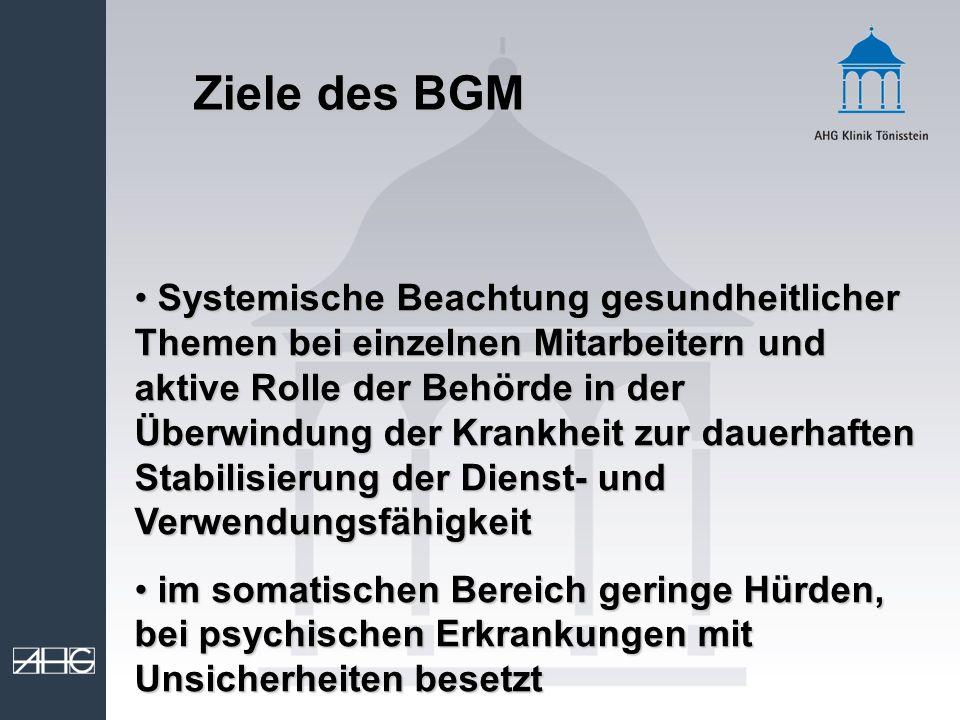 Ziele des BGM Systemische Beachtung gesundheitlicher Themen bei einzelnen Mitarbeitern und aktive Rolle der Behörde in der Überwindung der Krankheit z