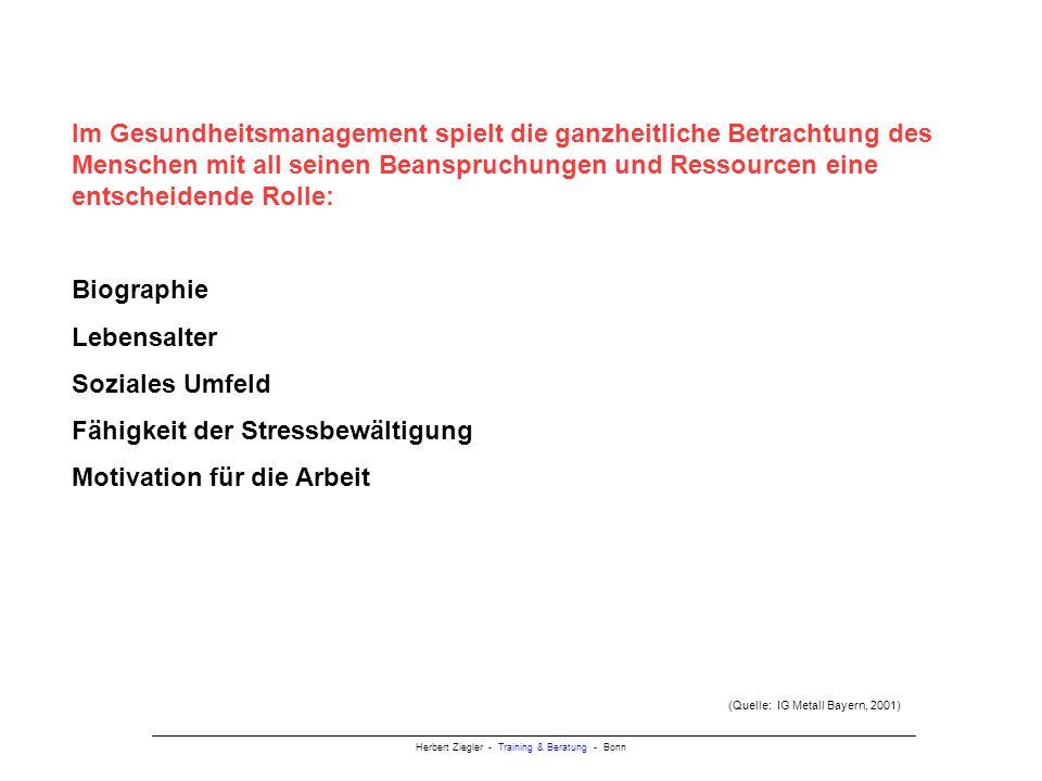 Herbert Ziegler - Training & Beratung - Bonn Im Gesundheitsmanagement spielt die ganzheitliche Betrachtung des Menschen mit all seinen Beanspruchungen und Ressourcen eine entscheidende Rolle: Biographie Lebensalter Soziales Umfeld Fähigkeit der Stressbewältigung Motivation für die Arbeit (Quelle: IG Metall Bayern, 2001)