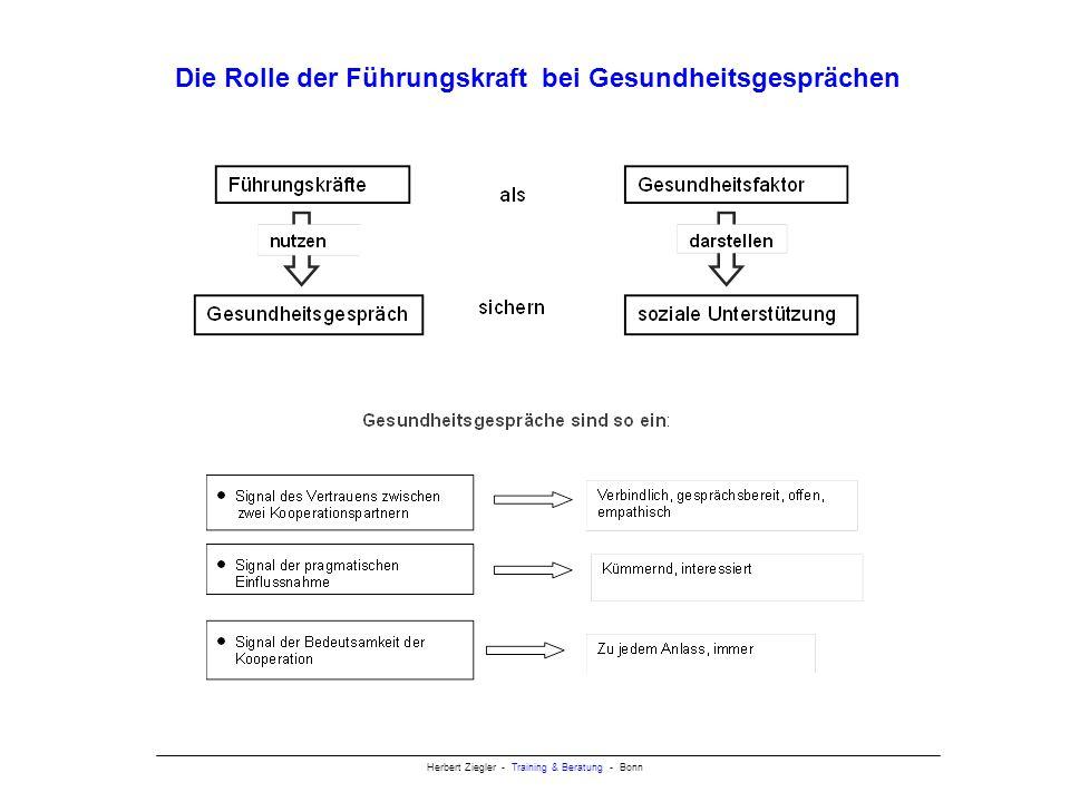 Herbert Ziegler - Training & Beratung - Bonn Die Rolle der Führungskraft bei Gesundheitsgesprächen