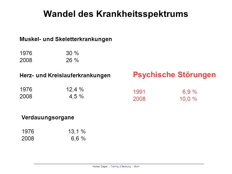Herbert Ziegler - Training & Beratung - Bonn Wandel der Belastungen Leichte Abnahme: körperliche Belastungen Kälte bzw.