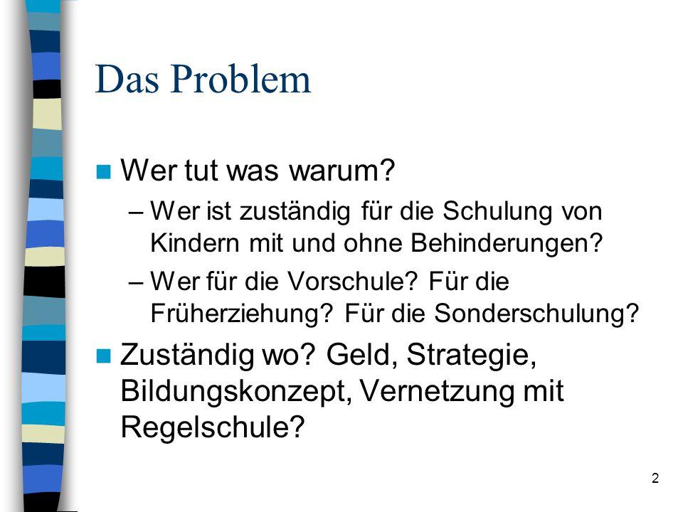 2 Das Problem Wer tut was warum.