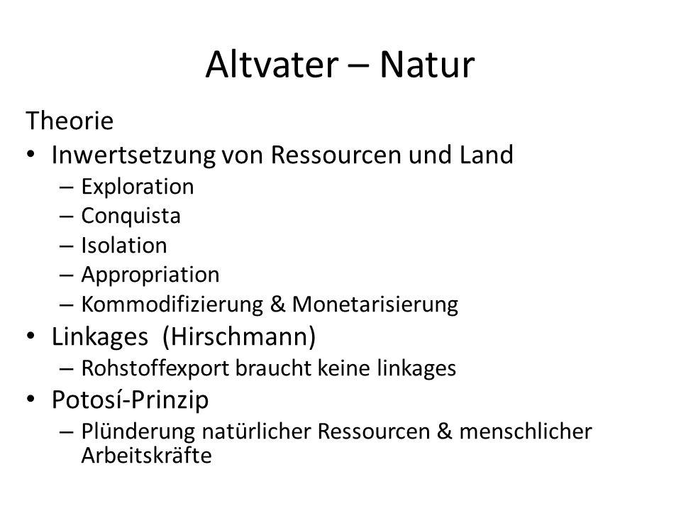 Altvater – Natur Theorie Inwertsetzung von Ressourcen und Land – Exploration – Conquista – Isolation – Appropriation – Kommodifizierung & Monetarisier