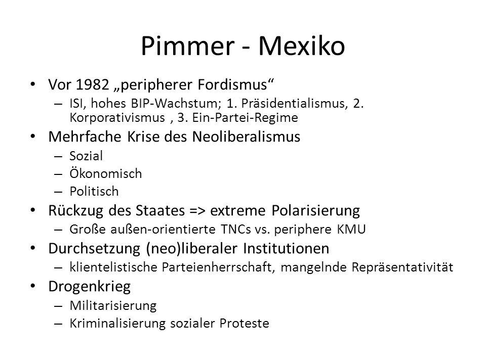 Pimmer - Mexiko Vor 1982 peripherer Fordismus – ISI, hohes BIP-Wachstum; 1. Präsidentialismus, 2. Korporativismus, 3. Ein-Partei-Regime Mehrfache Kris