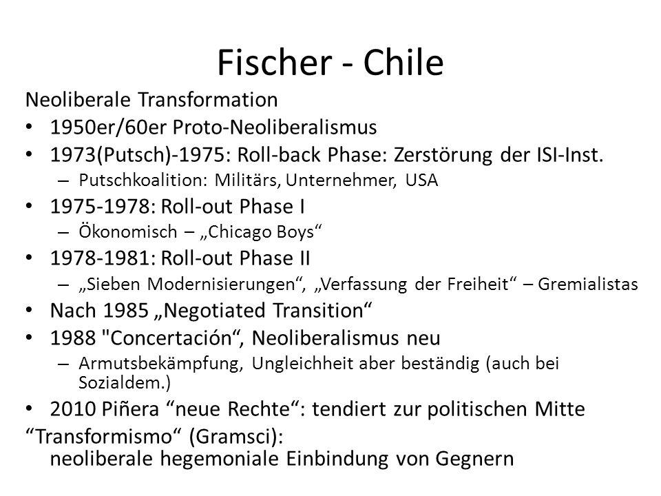 Fischer - Chile Neoliberale Transformation 1950er/60er Proto-Neoliberalismus 1973(Putsch)-1975: Roll-back Phase: Zerstörung der ISI-Inst. – Putschkoal