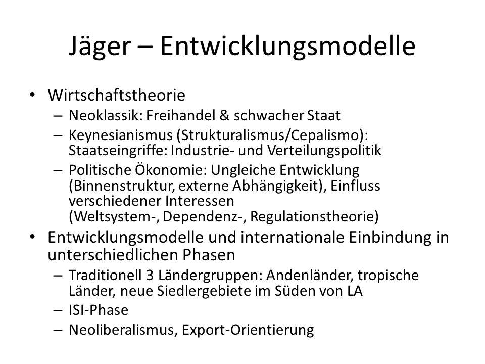 Jäger – Entwicklungsmodelle Wirtschaftstheorie – Neoklassik: Freihandel & schwacher Staat – Keynesianismus (Strukturalismus/Cepalismo): Staatseingriff