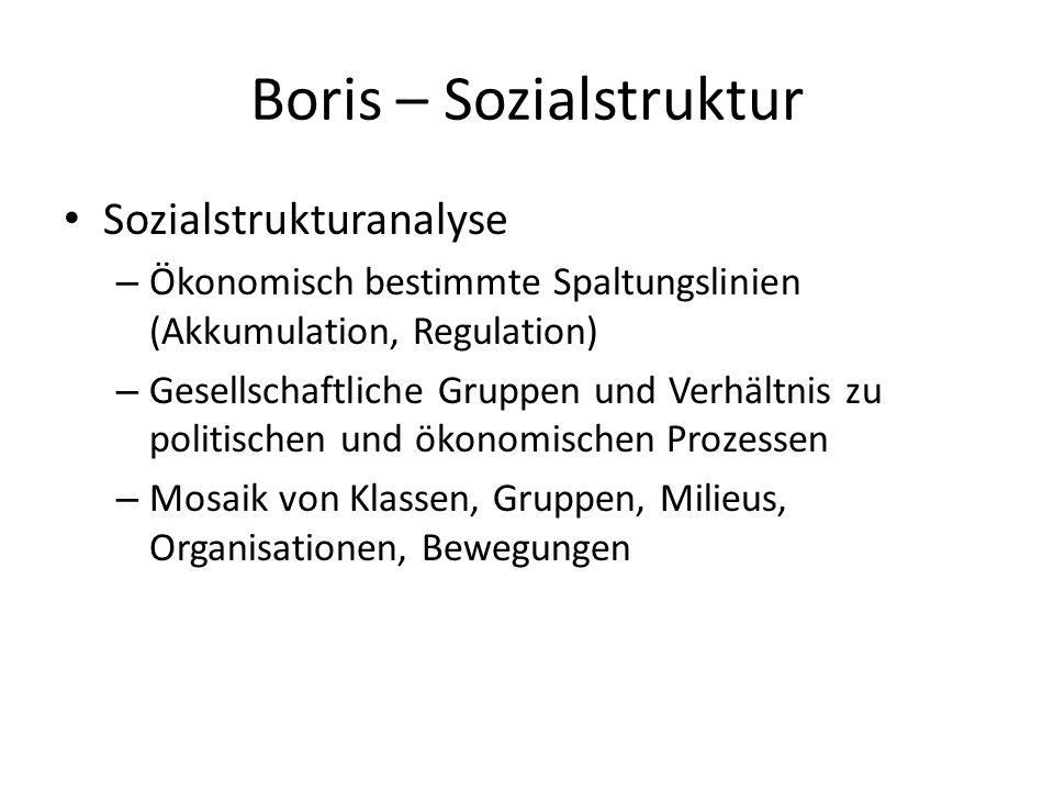 Boris – Sozialstruktur Sozialstrukturanalyse – Ökonomisch bestimmte Spaltungslinien (Akkumulation, Regulation) – Gesellschaftliche Gruppen und Verhältnis zu politischen und ökonomischen Prozessen – Mosaik von Klassen, Gruppen, Milieus, Organisationen, Bewegungen