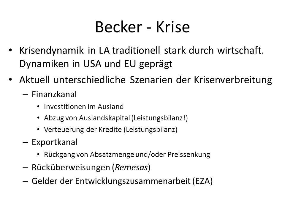Becker - Krise Krisendynamik in LA traditionell stark durch wirtschaft. Dynamiken in USA und EU geprägt Aktuell unterschiedliche Szenarien der Krisenv