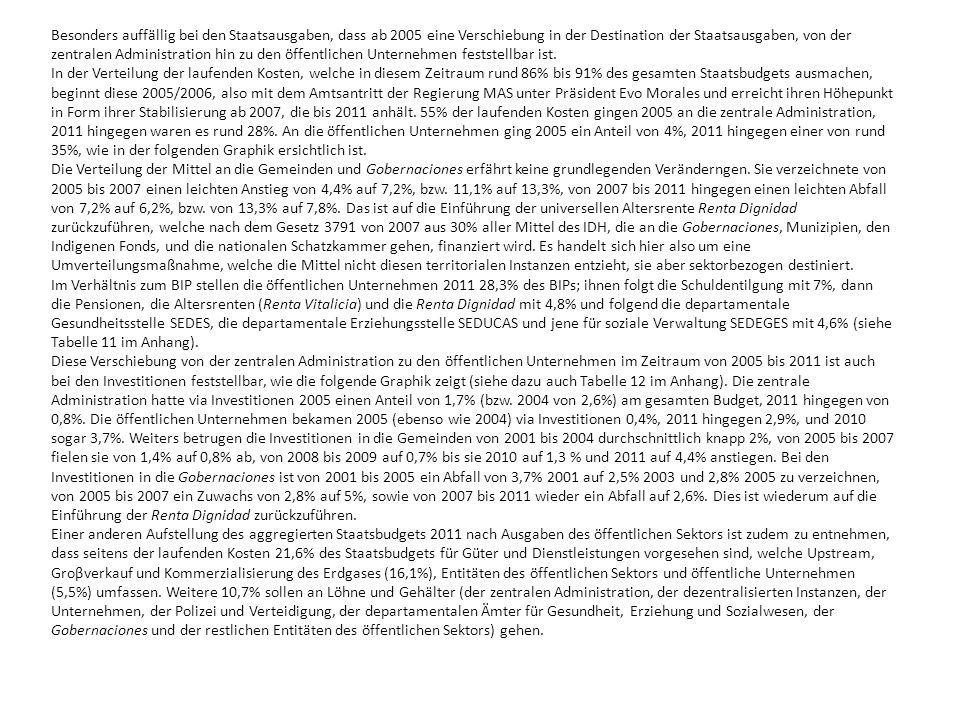 Quelle: Erarbeitung der Autorin, Datenbasis des Ministerio de Economía y Finanzas Públicas/ Viceministerio de Presupuestos y Contaduría Fiscal 2011: Angefragte Daten.