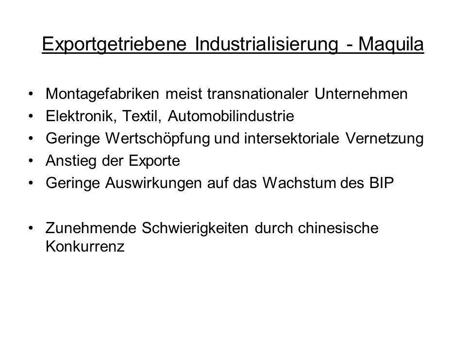 Exportgetriebene Industrialisierung - Maquila Montagefabriken meist transnationaler Unternehmen Elektronik, Textil, Automobilindustrie Geringe Wertsch