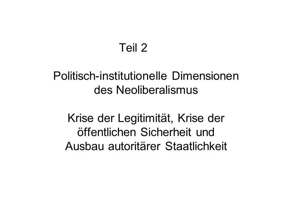 Teil 2 Politisch-institutionelle Dimensionen des Neoliberalismus Krise der Legitimität, Krise der öffentlichen Sicherheit und Ausbau autoritärer Staat