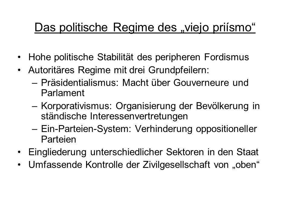 Das politische Regime des viejo priísmo Hohe politische Stabilität des peripheren Fordismus Autoritäres Regime mit drei Grundpfeilern: –Präsidentialis