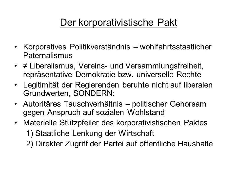 Der korporativistische Pakt Korporatives Politikverständnis – wohlfahrtsstaatlicher Paternalismus Liberalismus, Vereins- und Versammlungsfreiheit, rep