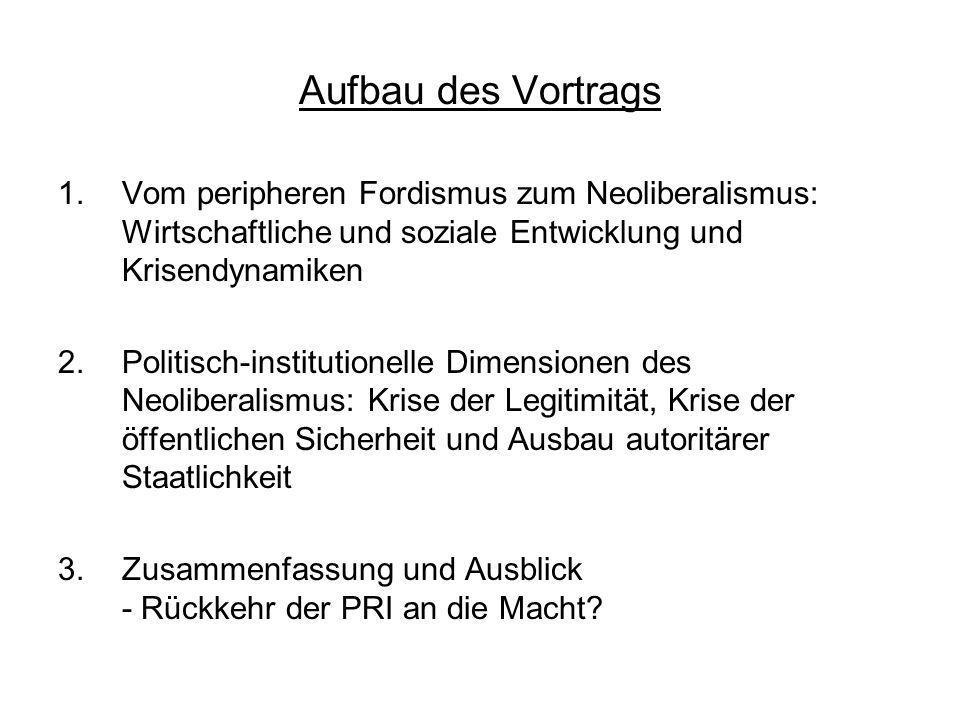 Aufbau des Vortrags 1.Vom peripheren Fordismus zum Neoliberalismus: Wirtschaftliche und soziale Entwicklung und Krisendynamiken 2.Politisch-institutio