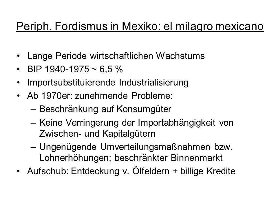 Periph. Fordismus in Mexiko: el milagro mexicano Lange Periode wirtschaftlichen Wachstums BIP 1940-1975 ~ 6,5 % Importsubstituierende Industrialisieru