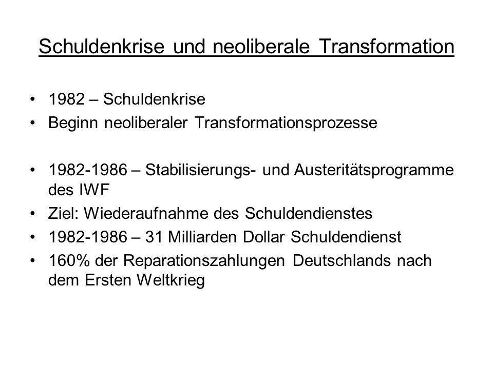 Schuldenkrise und neoliberale Transformation 1982 – Schuldenkrise Beginn neoliberaler Transformationsprozesse 1982-1986 – Stabilisierungs- und Austeri