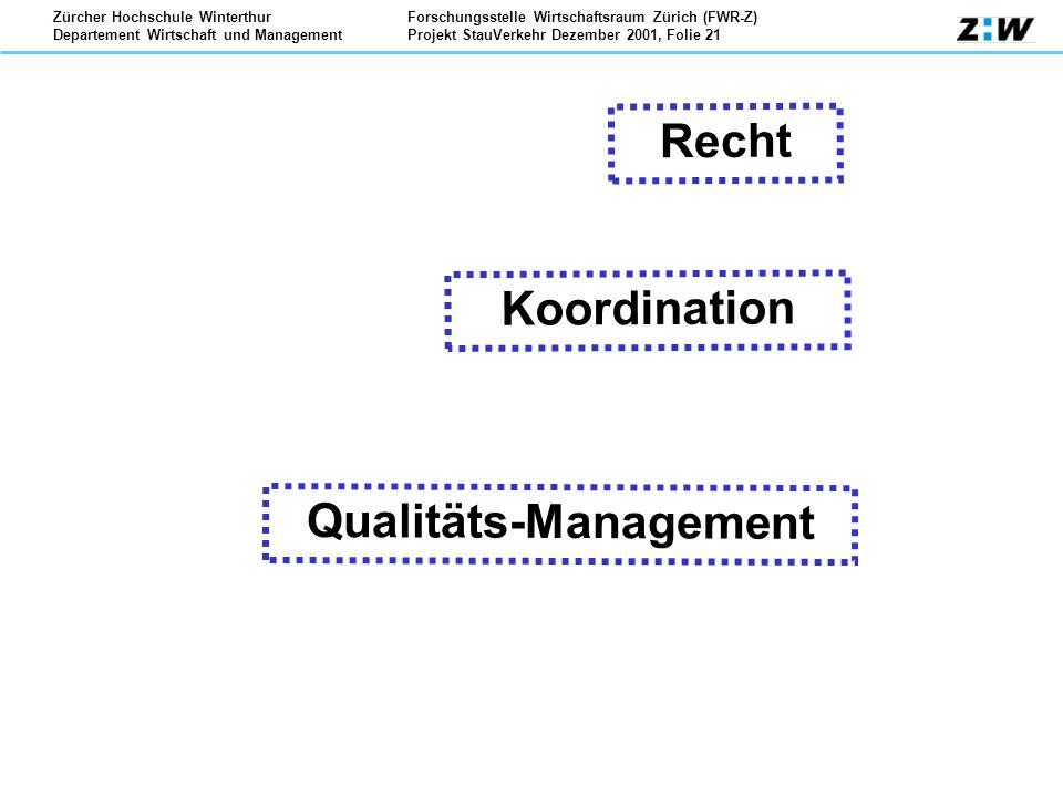 Forschungsstelle Wirtschaftsraum Zürich (FWR-Z) Projekt StauVerkehr Dezember 2001, Folie 21 Zürcher Hochschule Winterthur Departement Wirtschaft und Management Qualitäts-Management Koordination Recht