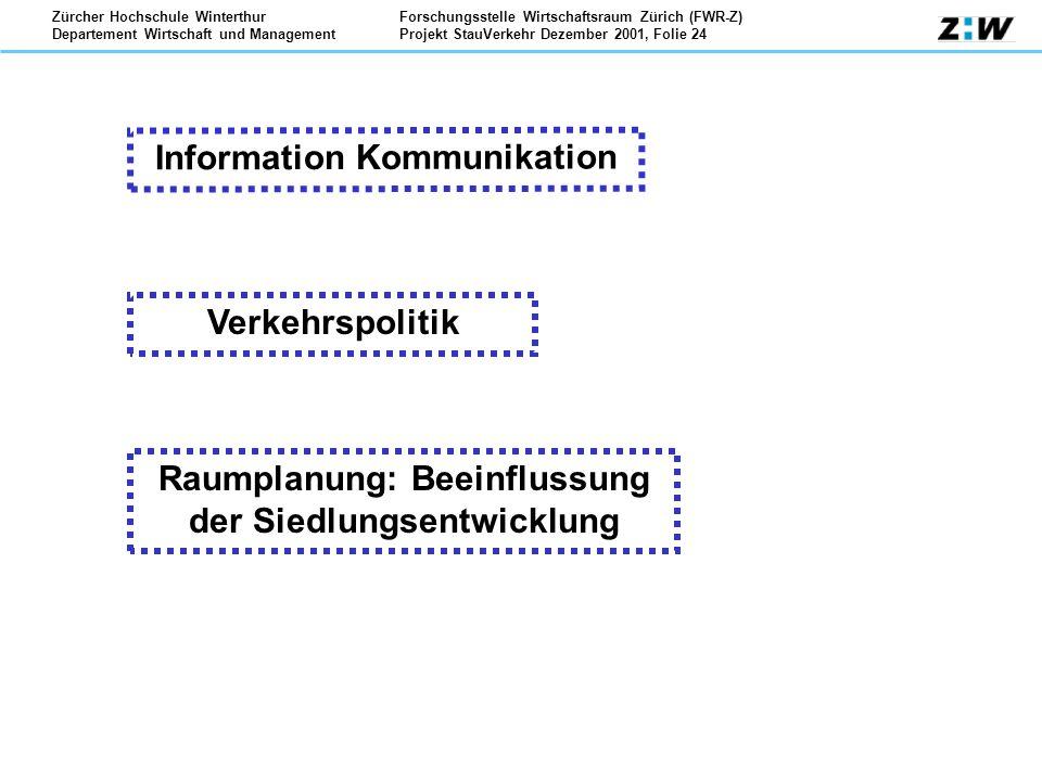 Forschungsstelle Wirtschaftsraum Zürich (FWR-Z) Projekt StauVerkehr Dezember 2001, Folie 24 Zürcher Hochschule Winterthur Departement Wirtschaft und Management Raumplanung: Beeinflussung der Siedlungsentwicklung Verkehrspolitik Information Kommunikation