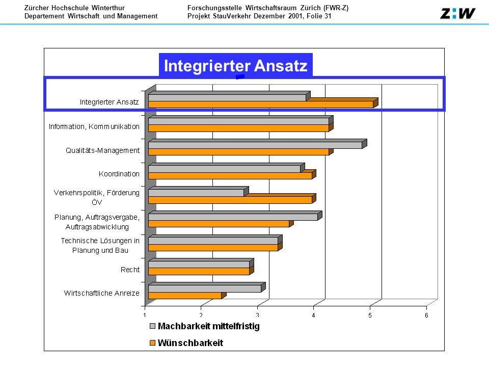 Forschungsstelle Wirtschaftsraum Zürich (FWR-Z) Projekt StauVerkehr Dezember 2001, Folie 31 Zürcher Hochschule Winterthur Departement Wirtschaft und Management Integrierter Ansatz