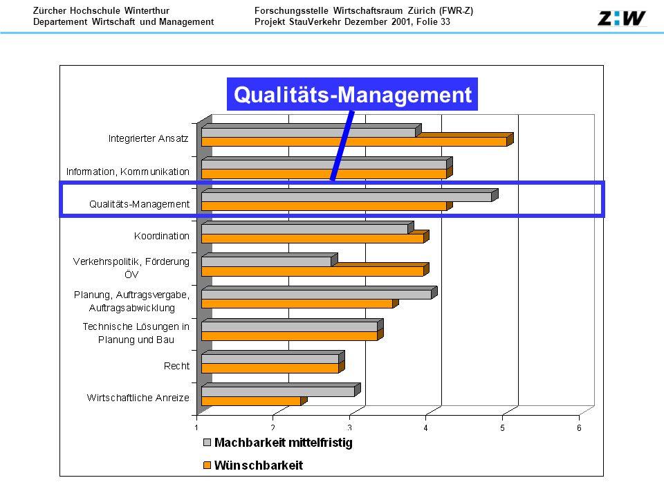 Forschungsstelle Wirtschaftsraum Zürich (FWR-Z) Projekt StauVerkehr Dezember 2001, Folie 33 Zürcher Hochschule Winterthur Departement Wirtschaft und M