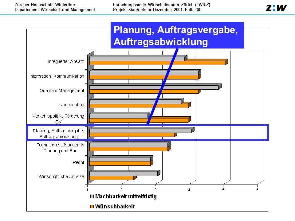 Forschungsstelle Wirtschaftsraum Zürich (FWR-Z) Projekt StauVerkehr Dezember 2001, Folie 36 Zürcher Hochschule Winterthur Departement Wirtschaft und M