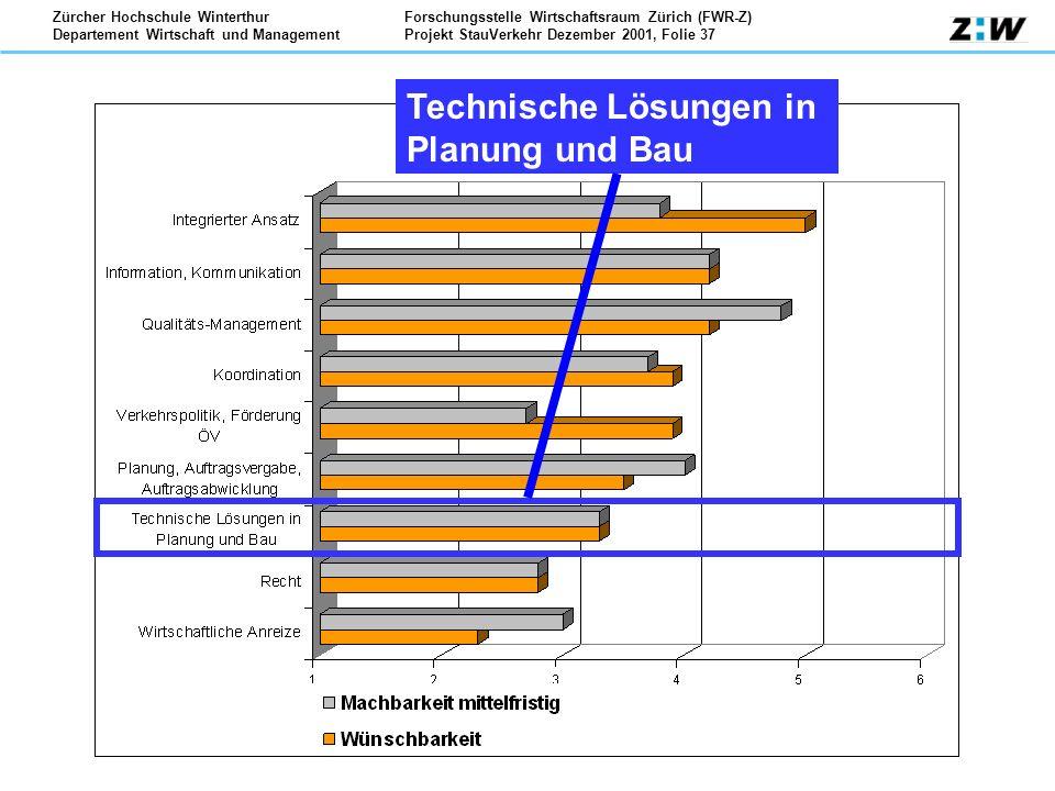 Forschungsstelle Wirtschaftsraum Zürich (FWR-Z) Projekt StauVerkehr Dezember 2001, Folie 37 Zürcher Hochschule Winterthur Departement Wirtschaft und M