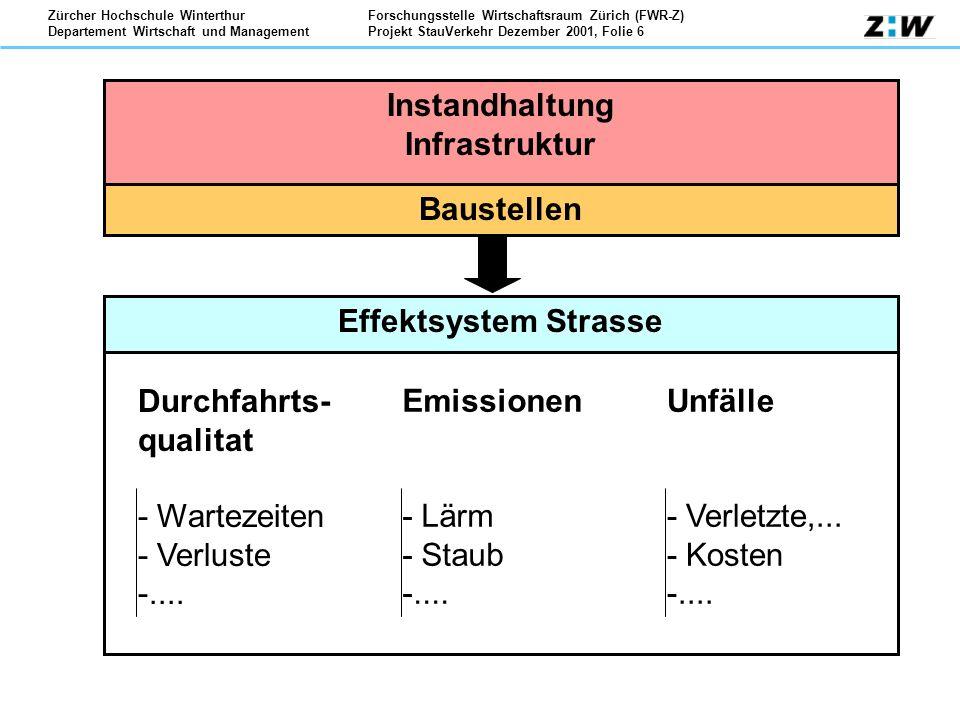 Forschungsstelle Wirtschaftsraum Zürich (FWR-Z) Projekt StauVerkehr Dezember 2001, Folie 6 Zürcher Hochschule Winterthur Departement Wirtschaft und Ma