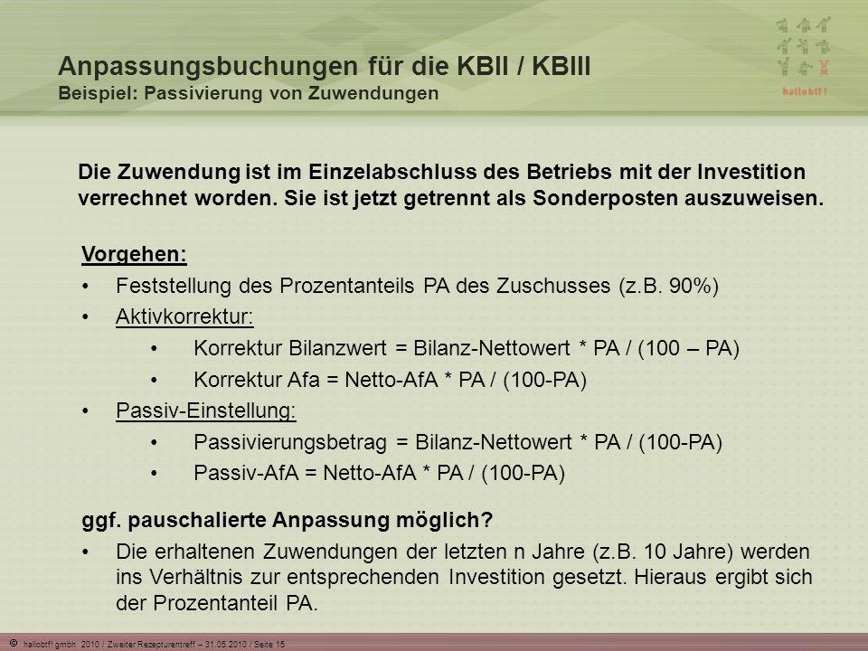 hallobtf! gmbh 2010 / Zweiter Rezepturentreff – 31.05.2010 / Seite 15 Anpassungsbuchungen für die KBII / KBIII Beispiel: Passivierung von Zuwendungen