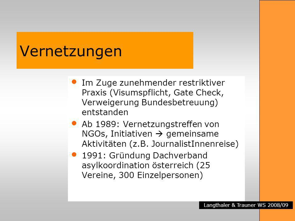 Langthaler & Trauner WS 2008/09 Vernetzungen Im Zuge zunehmender restriktiver Praxis (Visumspflicht, Gate Check, Verweigerung Bundesbetreuung) entstan