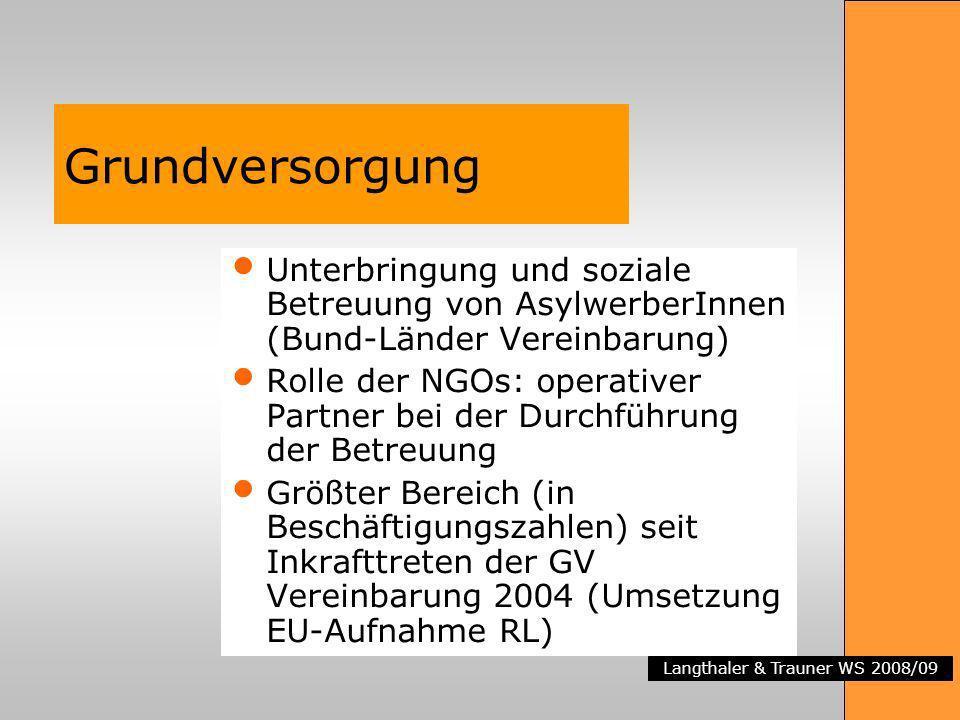 Langthaler & Trauner WS 2008/09 Grundversorgung Unterbringung und soziale Betreuung von AsylwerberInnen (Bund-Länder Vereinbarung) Rolle der NGOs: ope