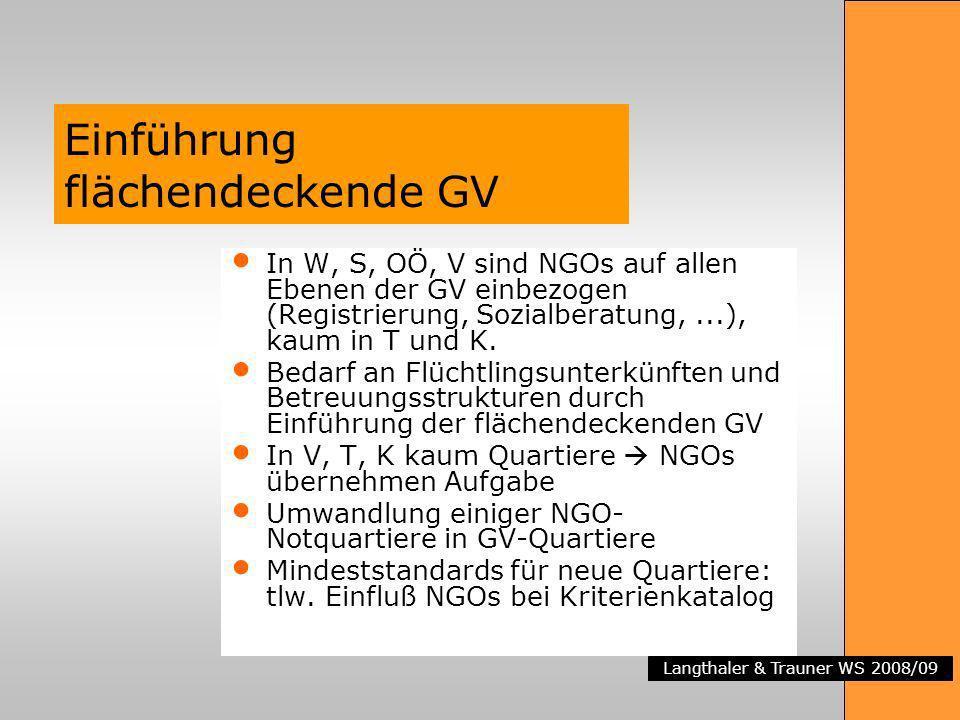 Langthaler & Trauner WS 2008/09 Einführung flächendeckende GV In W, S, OÖ, V sind NGOs auf allen Ebenen der GV einbezogen (Registrierung, Sozialberatu