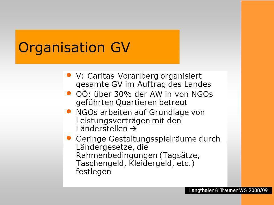 Langthaler & Trauner WS 2008/09 Organisation GV V: Caritas-Vorarlberg organisiert gesamte GV im Auftrag des Landes OÖ: über 30% der AW in von NGOs gef