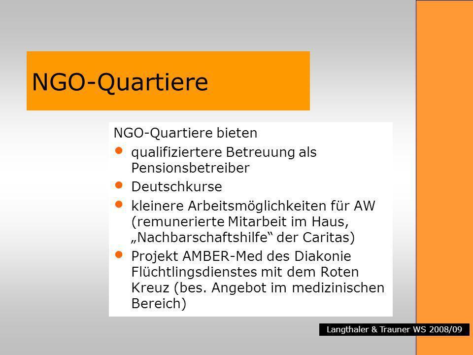 Langthaler & Trauner WS 2008/09 NGO-Quartiere NGO-Quartiere bieten qualifiziertere Betreuung als Pensionsbetreiber Deutschkurse kleinere Arbeitsmöglic